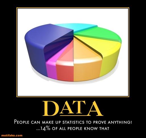 Tạo dummy data với Faker và Mockaroo – Xa rồi những ngày nhập tay nhàm chán