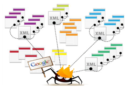 Google-Crawling-Sitemaps1