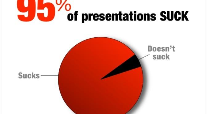 Review sách: Presentation Zen – 99% sinh viên/lập trình viên đã làm slide tệ hại như thế nào