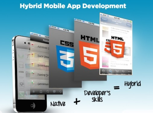 Monday_08-04-2013_Benefits-of-Hybrid-Mobile-App-Development