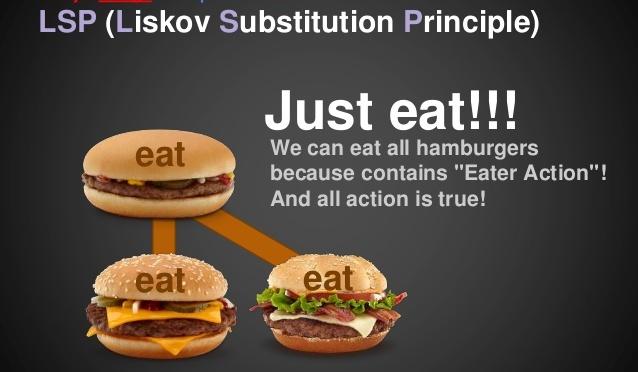 Series SOLID cho thanh niên code CỨNG: Liskov substitution principle