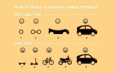 viable-product