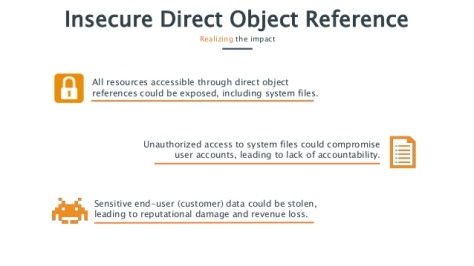 secure-code-warrior-insecure-direct-object-reference-4-638