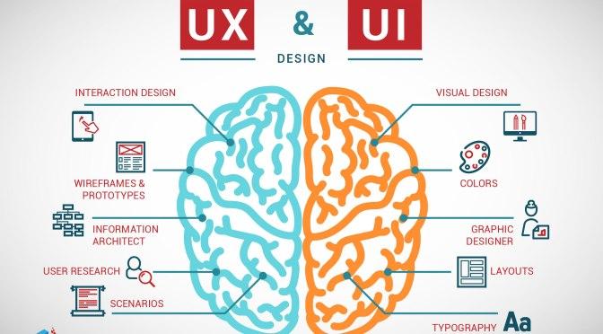 Series UI/UX Cho Developer – Phân biệt UI và UX