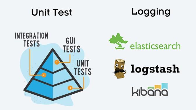 Công cụ đơn giản, bá đạo mà 69.96% sinh viên IT không biết – Phần 1 : Unit Test và Logging