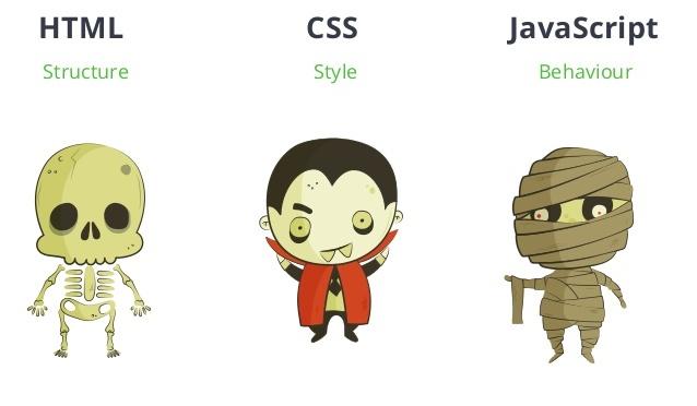 Bạn tưởng CSS đơn giản và dễ học? Bạn sẽ nghĩ lại sau khi đọc bài viết này!