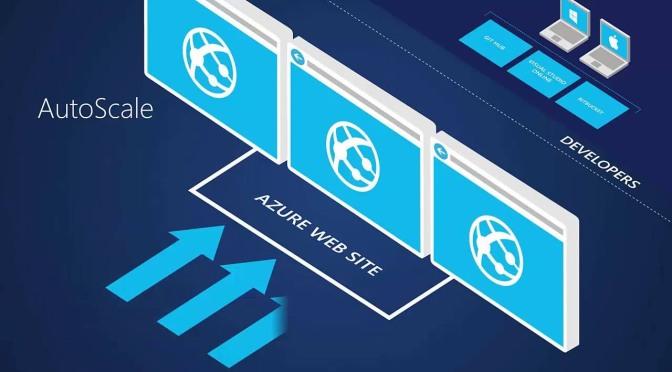 Cùng học Cờ Lao – Azure Phần 4.2: Deploy ứng dụng lên Azure App Service trong 5 phút