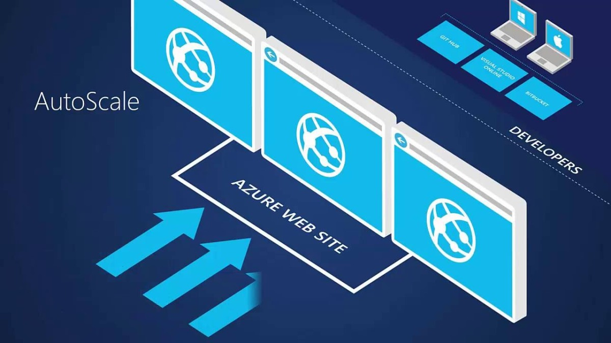Cùng học Cờ Lao - Azure Phần 3: Cùng delpoy ứng dụng Web trên máy ảo Azure Cloud