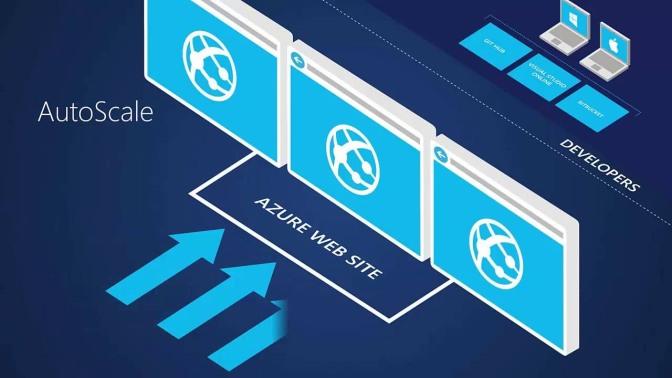 Cùng học Cờ Lao – Azure Phần 3: Cùng delpoy ứng dụng Web trên máy ảo Azure Cloud