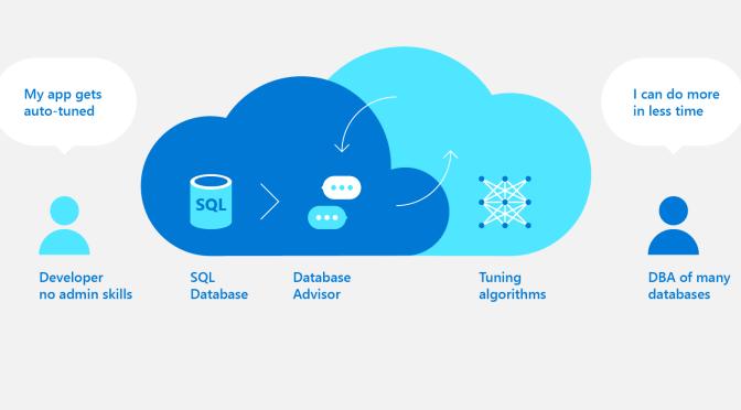 Cùng học Cờ Lao – Azure Phần 5.1: Sự bá đạo của Azure SQL Database?