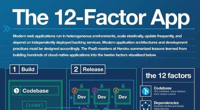 12 yếu tố tạo nên 1 web app xịn xò – Lược dịch và giải thích Twelve-Factor – Phần 3